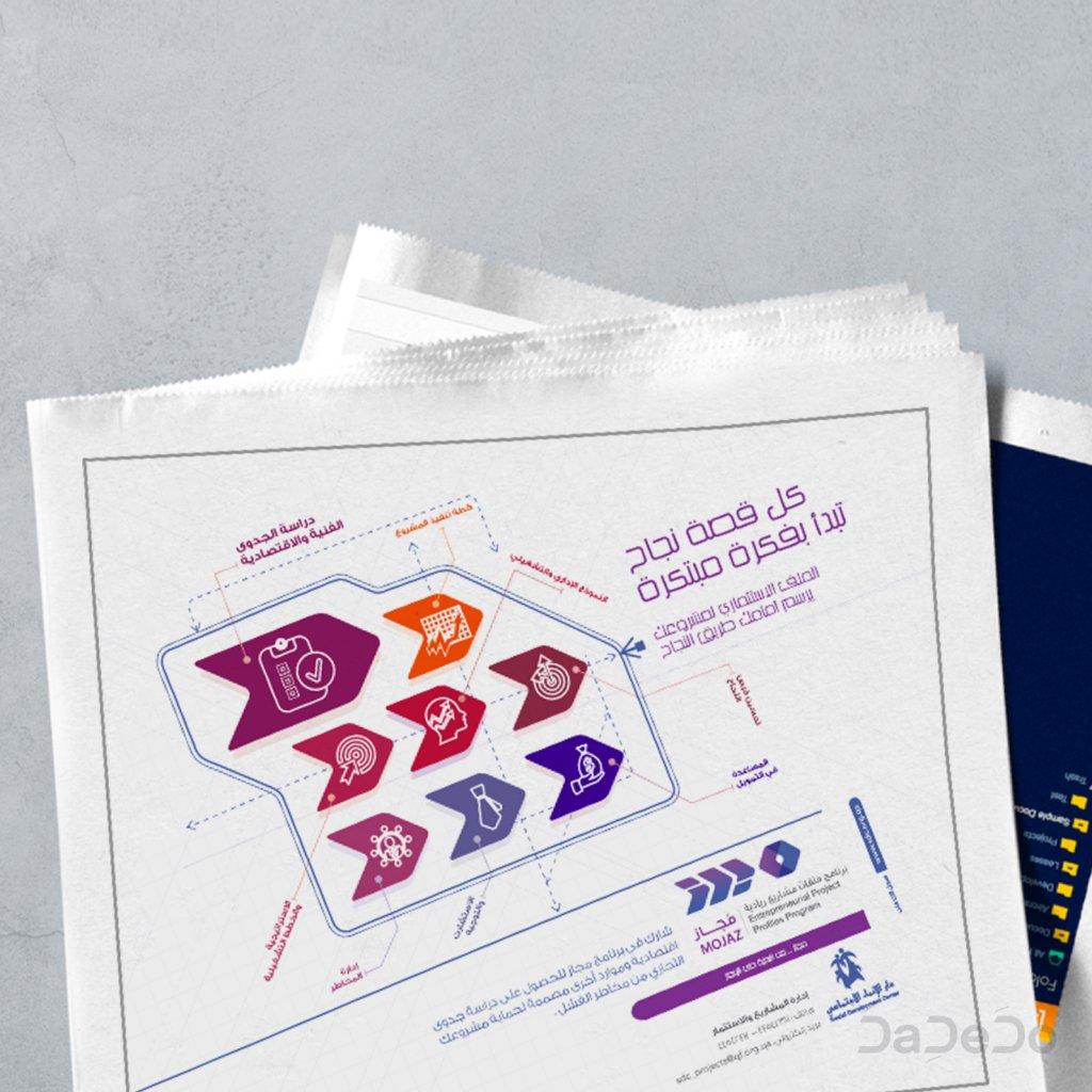 Mopaz Brand Identity Development